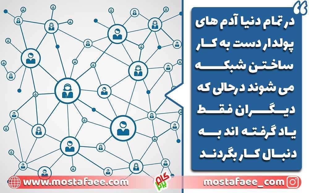 ساخت شبکه در راهکارهای افزایش هوش مالی