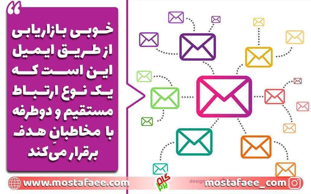 بازاریابی ایمیلی یکی از انواع بازاریابی است