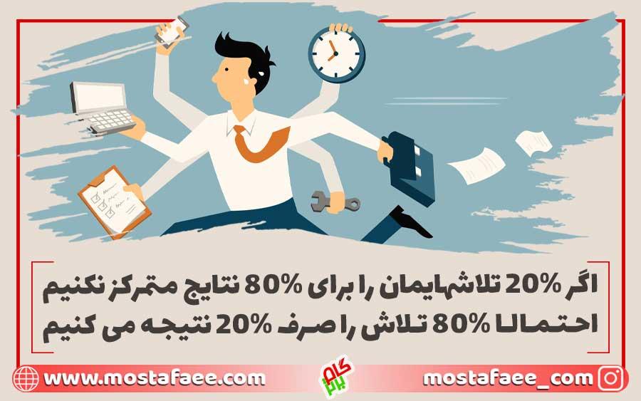 اگر 20% تلاشهایمان را برای 80% نتایج متمرکز نکنیم احـتـمـالـا 80% تـلاش را صـرف 20% نتیجـه می کنیم